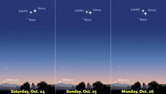 Venus-Jupiter-Mars_Oct-24-25-26_big-630x360.jpg
