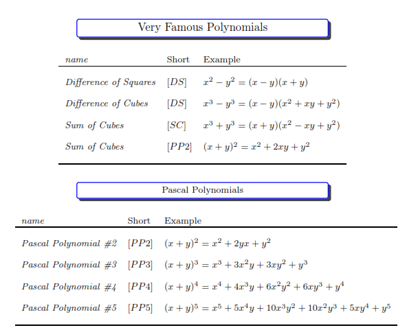 very_famous_polynomials_1.png