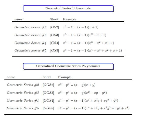 very_famous_polynomials_2.png