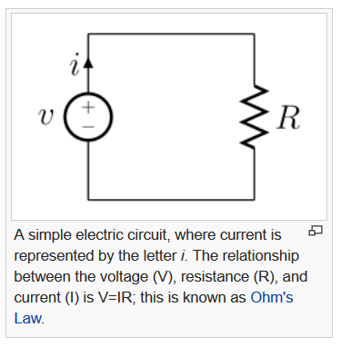 virginia-route-29-copper-circuit.png