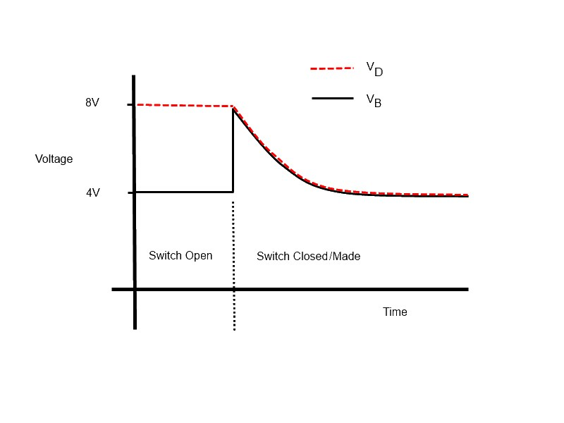 Voltage Time graph.jpg