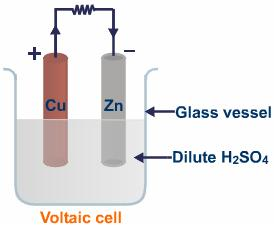 voltaic-cell.jpe