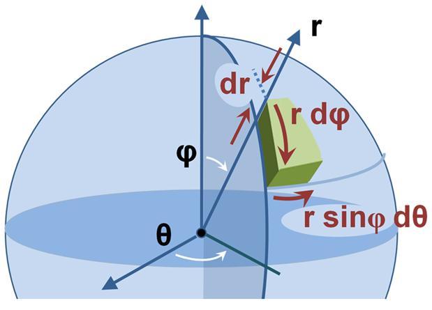 Volume_element_spherical_coordinates.JPG