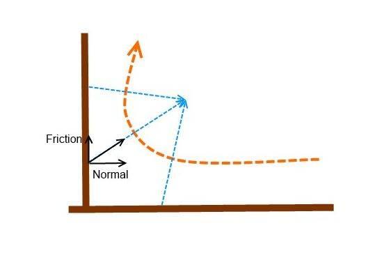 Wall Jump.jpg