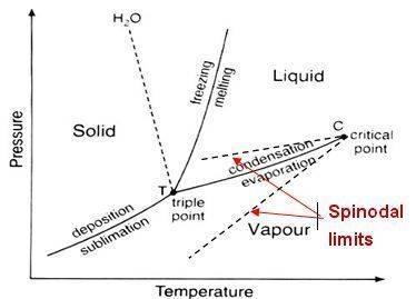 water phasediagram.jpg