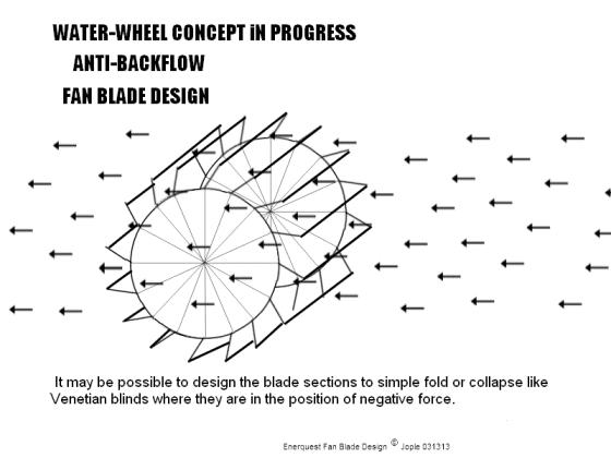 Water_Wheel_Fan_Blade_Design_01.png