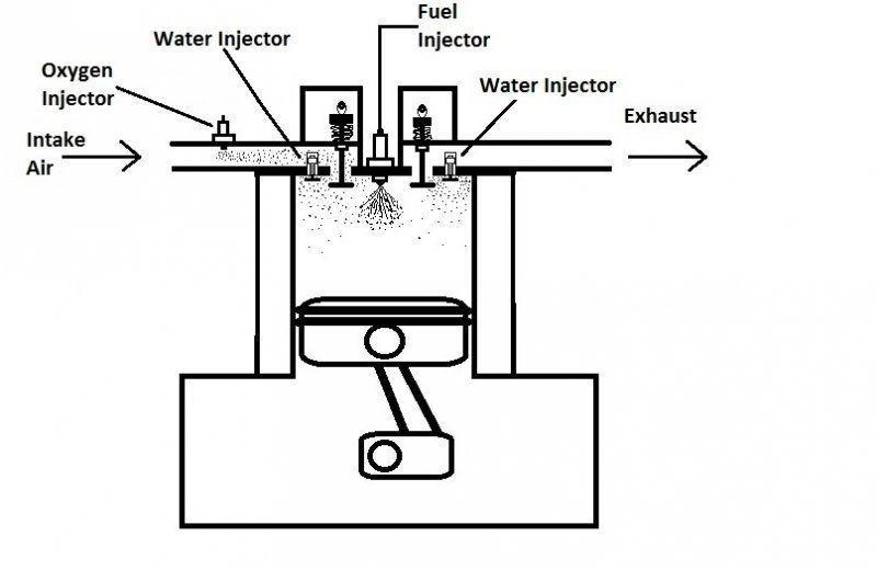 waterinjectors.jpg