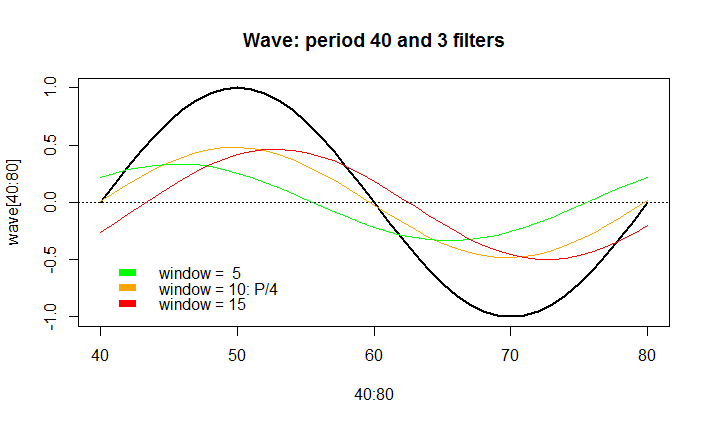 wave and 3 filters.png