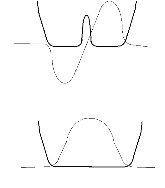 wave-functions.png