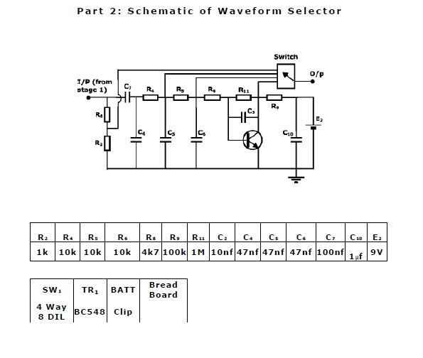 Principles behind waveform selector circuit | Physics Forums