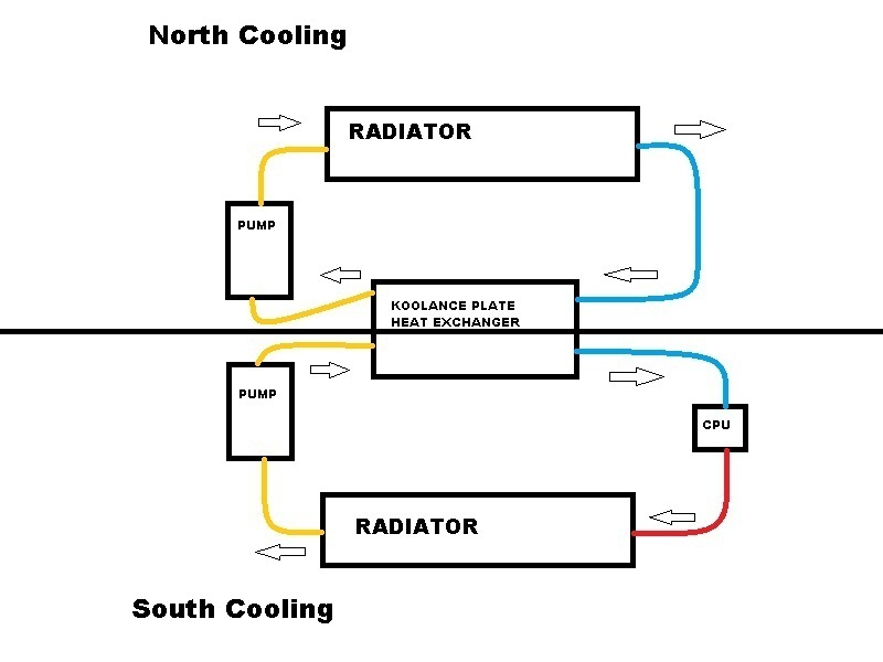 Heat transfer with a plate heat exchanger  | Physics Forums