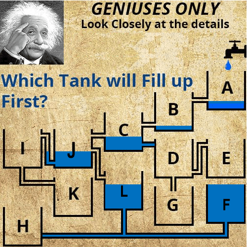 Which tank will fill up first - solution.PNG