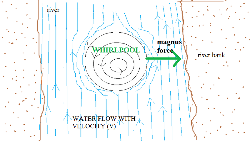 whrilpool.png