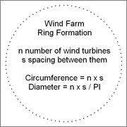 windfarmcircular.jpg