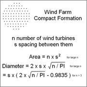 windfarmcompact.jpg