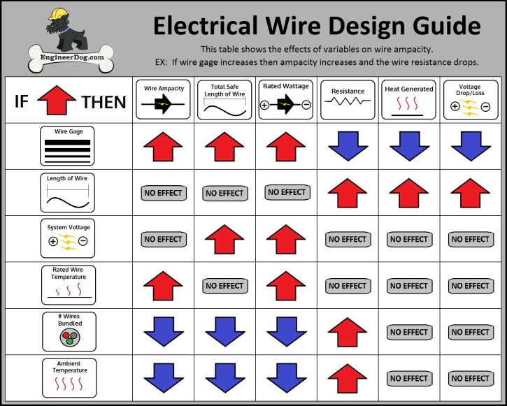 wire-sizing-guide.jpg
