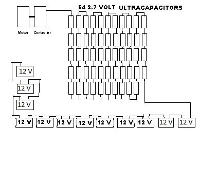 54 ultracapacitors in series 12 12 volt batteries physics wiring diagram no generator jpg