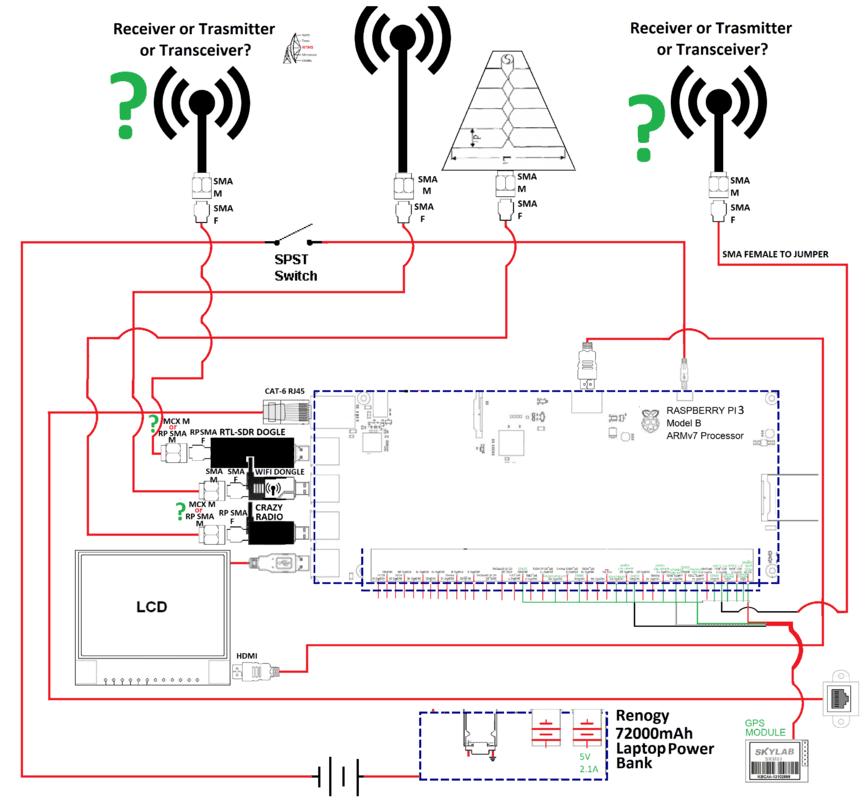 Wiring RF HACKER main schematic.png