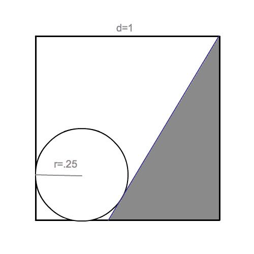 Interesting geometry problem | Physics Forums