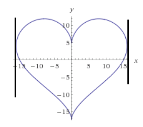 wolfram's heart.PNG