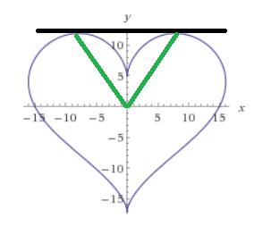 wolfram's heart2.PNG