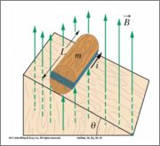 woodcylinder.jpg
