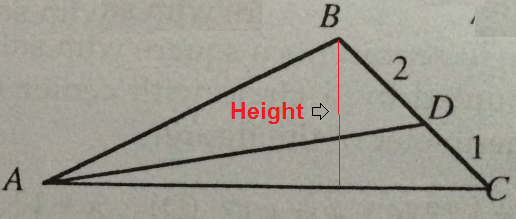 wrong_height.png