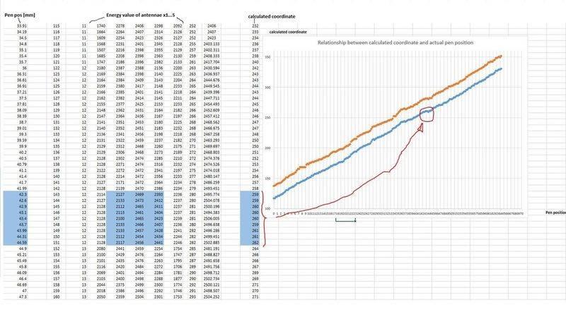 Xcoordinate_Table_M.jpg