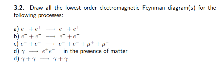 Feynman Diagrams Physics Help Physics Forums