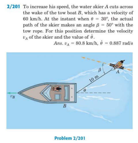 relative velocity and water skier physics forums