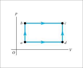 yf_Figure_19_29.jpg