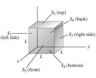 yf_Figure_22_32.jpg