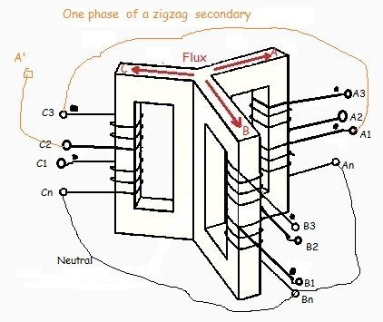 zigzag6-jpg.105052.jpg