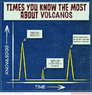 volcano.knowledge.png