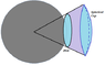 flux through disk.png