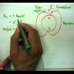 Plasma Physics: Fundamentals and Applications (NPTEL):- Lecture 29:Longitudinal electromagnetic wave propagation cutoffs, resonances, faraday rotation