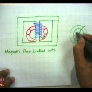 Plasma Physics: Fundamentals and Applications (NPTEL):- Lecture 26: Tokamak operation