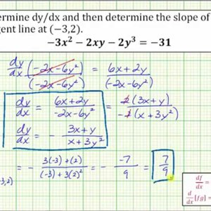 Ex: Find dy/dx Using Implicit Differentation and the Product Rule - ax-bxy-cy^n=d