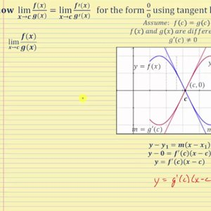 L'Hopital's Rule - Justification Using Tangent Lines (Form 0/0)