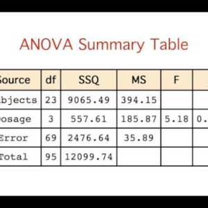 7. Analysis of  Variance: Within-Subjects ANOVA