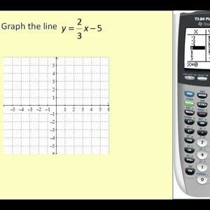 Graphing Lines on the Graphing Calculator
