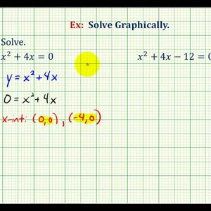 Ex 1: Solve a Quadratic Equation Graphically on Calculator