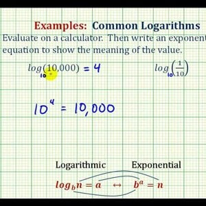 Ex: Evaluate Common Logarithms on the Calculator