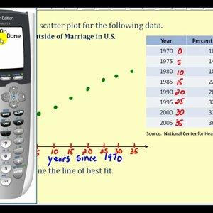 Linear Regression – Example 2
