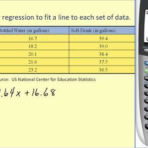 Regression and Systems of Equations: Application