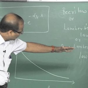 Introduction to Atmospheric Science by Prof. C. Balaji (NPTEL):- Lecture 35: Radiative Transfer Equation 1