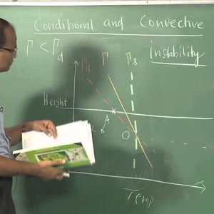 Introduction to Atmospheric Science by Prof. C. Balaji (NPTEL):- Lecture 27: Conditional and convective instability