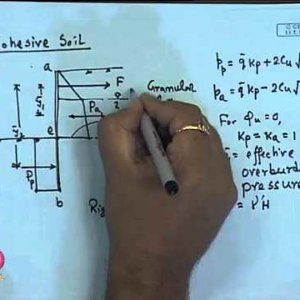 Engineering | Page 2 | Physics Forums | Science Articles