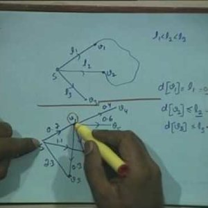 Lecture - 34 Single Source Shortest Paths - Data Structures and Algorithms by Dr. Naveen Garg (NPTEL)
