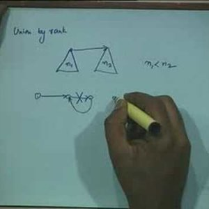Lecture - 32 The Union - Data Structures and Algorithms by Dr. Naveen Garg (NPTEL)